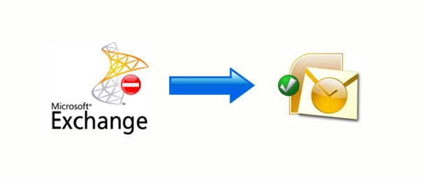 OST2 - Convert OST to PST files and connect converted files to Outlook   Free Microsoft Exchange files (OST) converter