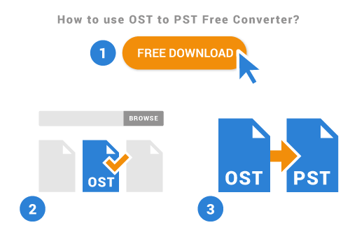 How to use OST to PST Free Converter